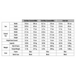 Helinox Cot Max Convertible €449.00